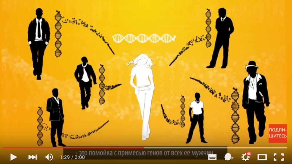 Kvinder videregiver gener fra alle deres sexpartnere til deres børn påstås det i undervisningsvideo, der har været brugt i den russiske delstat Krasnodar. Det lokale undervisningsministerium kan ikke se problemet. Foto: skærmbillede fra https://www.youtube.com/watch?v=LuId-gtLQVs